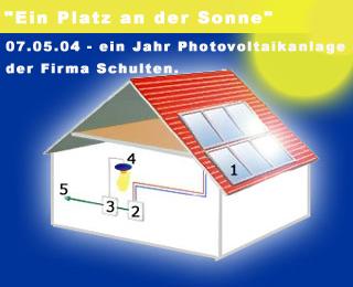 Die Elektrische Energie Ihrer Photovoltaikanlage Wird Direkt In Die  Stromverteilung Ihres Hauses [3] Geleitet Und In Erster Linie Von Ihren ...